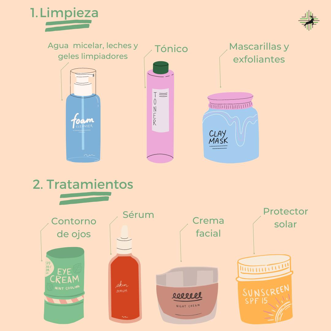 tipos de productos rutina facial